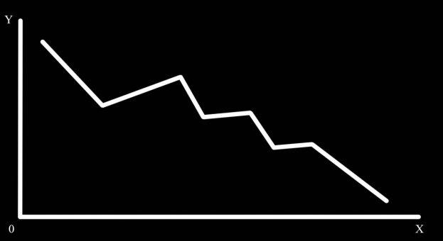 Klesajúci deficit