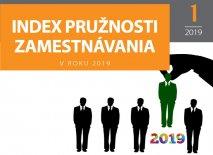 INT 1/2019: Index pružnosti zamestnávania v roku 2019